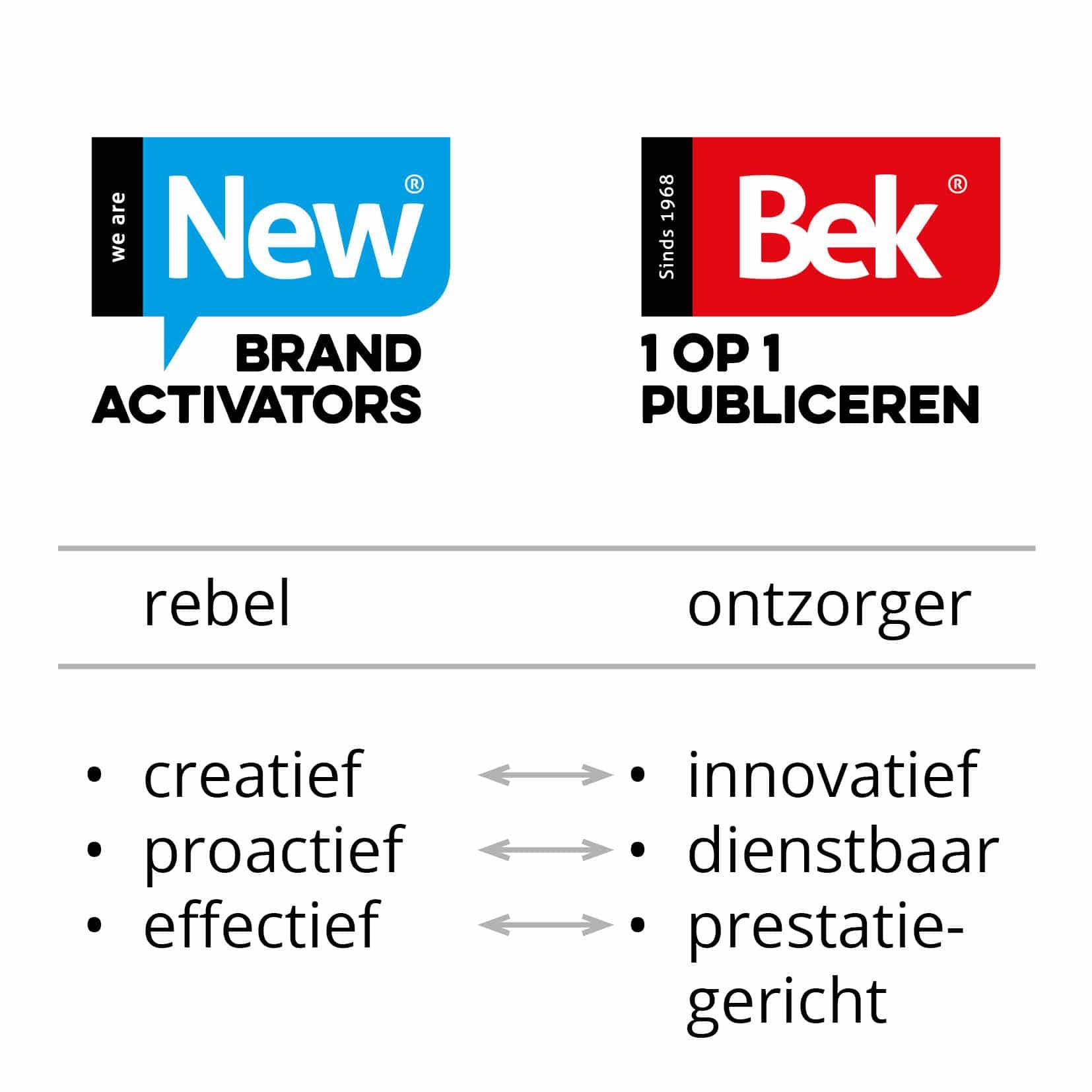 denkFrank_New-Bek-merkstrategie